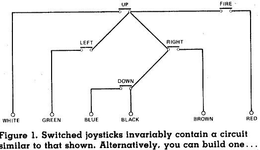 Figure 1. Switched joysticks invariably contain a circuit similar to that, shown. Alternatively, you can build one...
