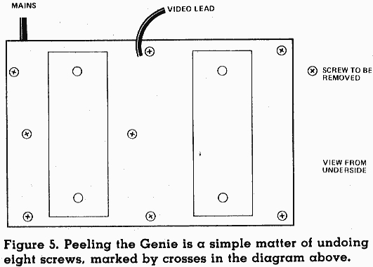 Figure 5. Peeling the Genie is a simple matter of undoing eight screws. marked by crosses in the diagram above.